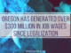 Oregon Has Generated Over $300 Million In Job Wages Since Legalization